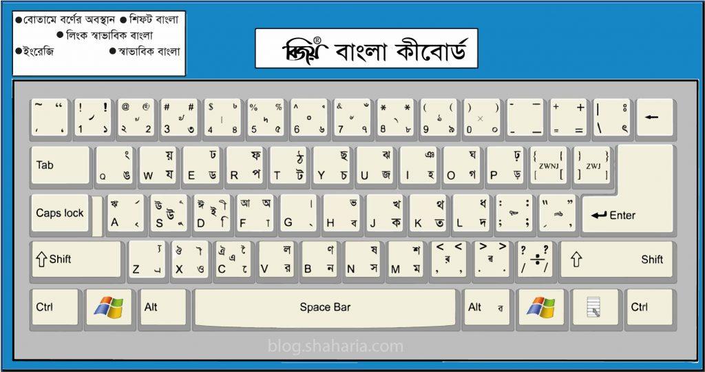 Bijoy Bangla Keyboard Layout