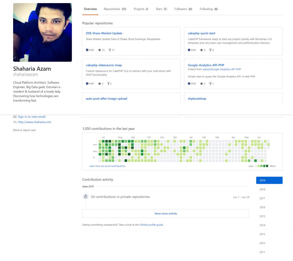 GitHub profile of Shaharia Azam